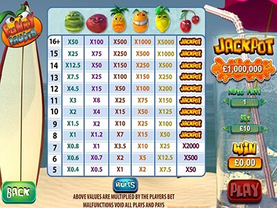 Funky Fruits Free Slot